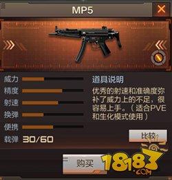cf手游mp5怎么样 穿越火线手游mp5介绍
