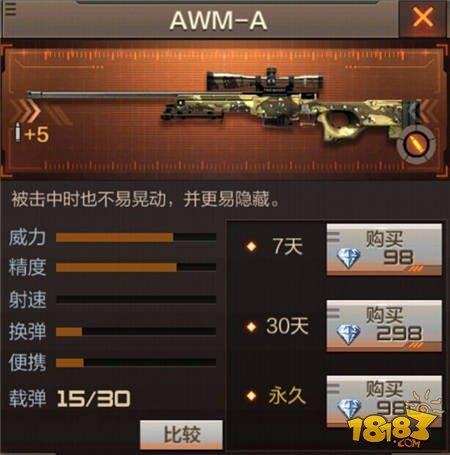 CF手游AWM-A怎么样 cf手游AWM-A介绍