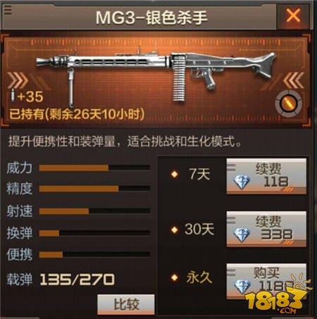 CF手游MG3-银色杀手怎么样 cf手游MG3-银色杀手介绍