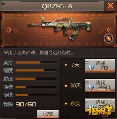 CF手游QBZ-A怎么样 cf手游QBZ-A介绍
