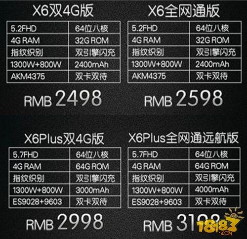 够快才畅快vivox6/x6Plus发布 2498起售