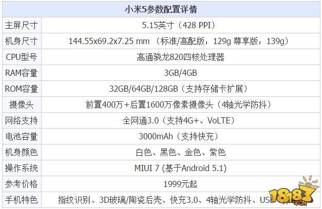 vivo X7和小米5买哪个好?配置参数对比评测
