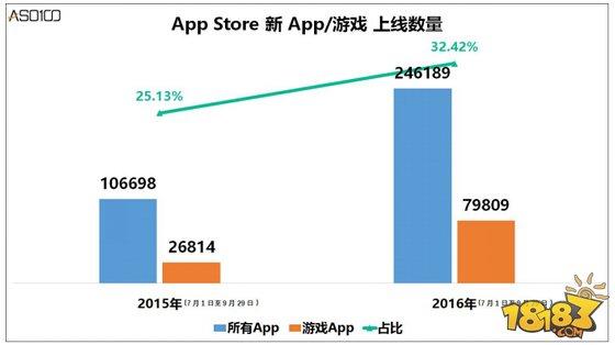 广电新规实施3个月 游戏行业受到多大影响