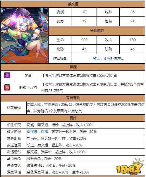 放开那三国2蔡文姬武将图鉴分析 蔡文姬技能属性解析